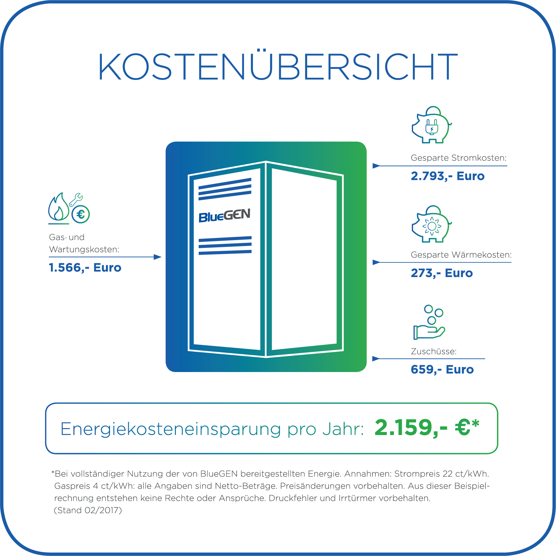 brennstoffzelle-erfolgsrechnung-elektrolink