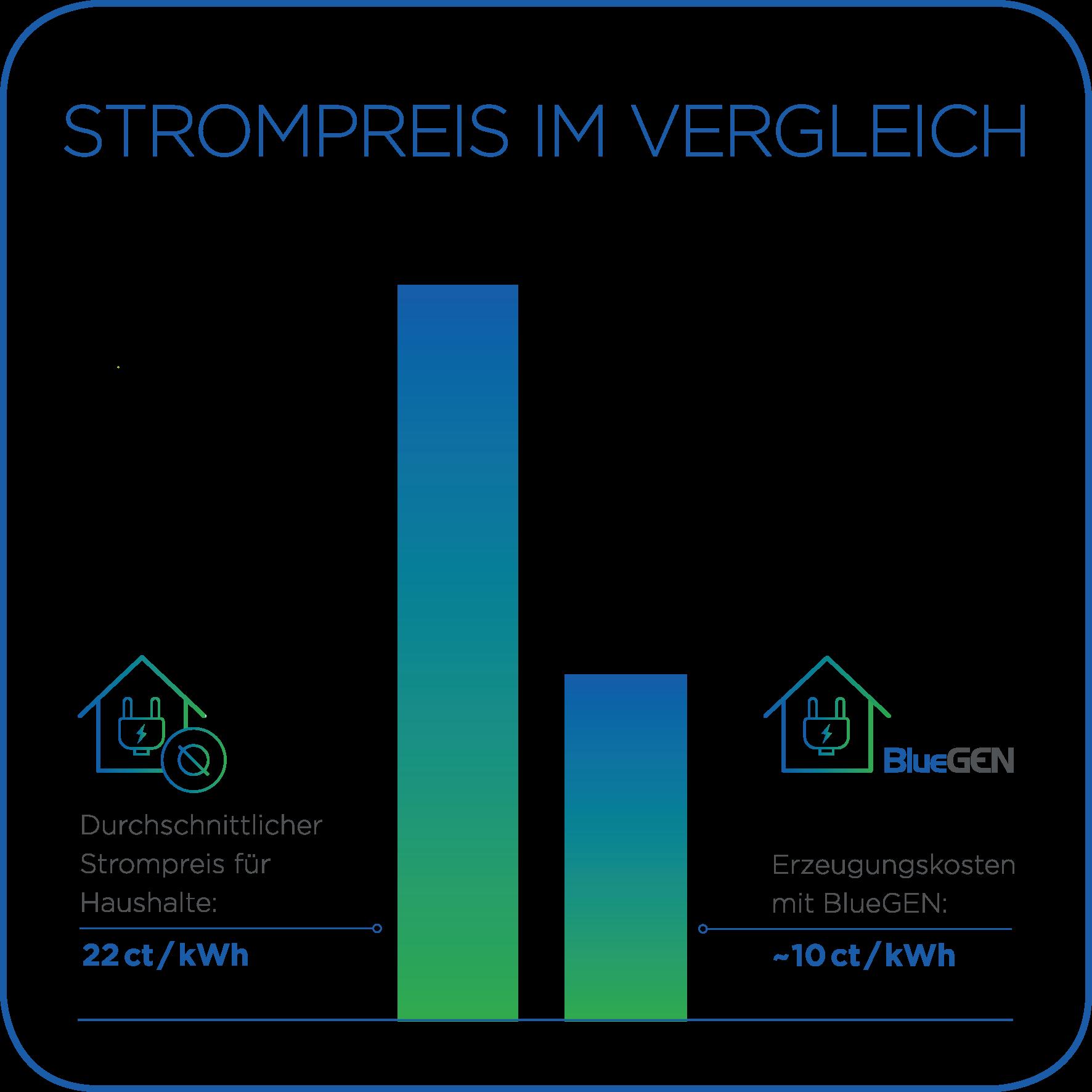 Strompreis_im_Vergleich